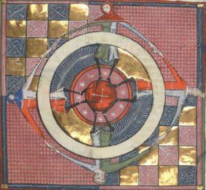 quadrangulae